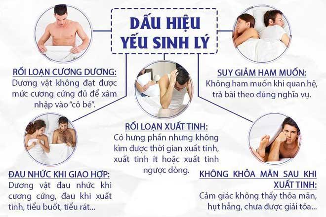 dau-hieu-yeu-sinh-ly-o-nam-gioi